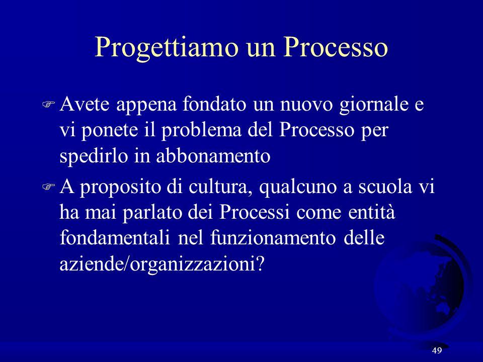 Progettiamo un Processo