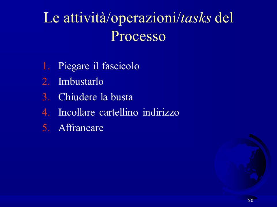 Le attività/operazioni/tasks del Processo