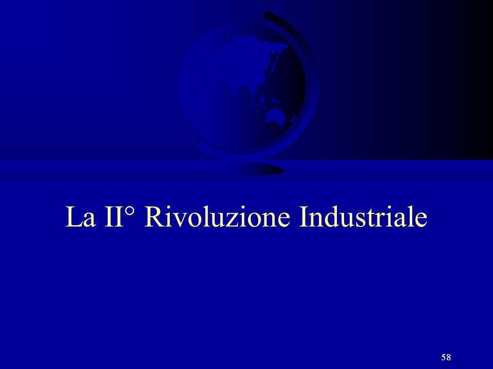 La II° Rivoluzione Industriale