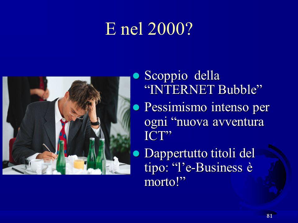 E nel 2000 Scoppio della INTERNET Bubble