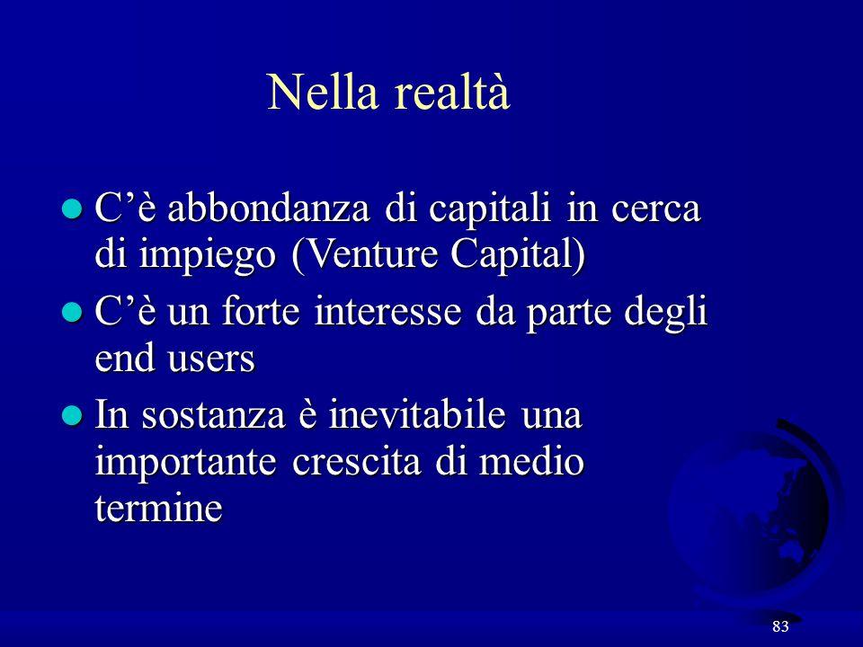 Nella realtà C'è abbondanza di capitali in cerca di impiego (Venture Capital) C'è un forte interesse da parte degli end users.