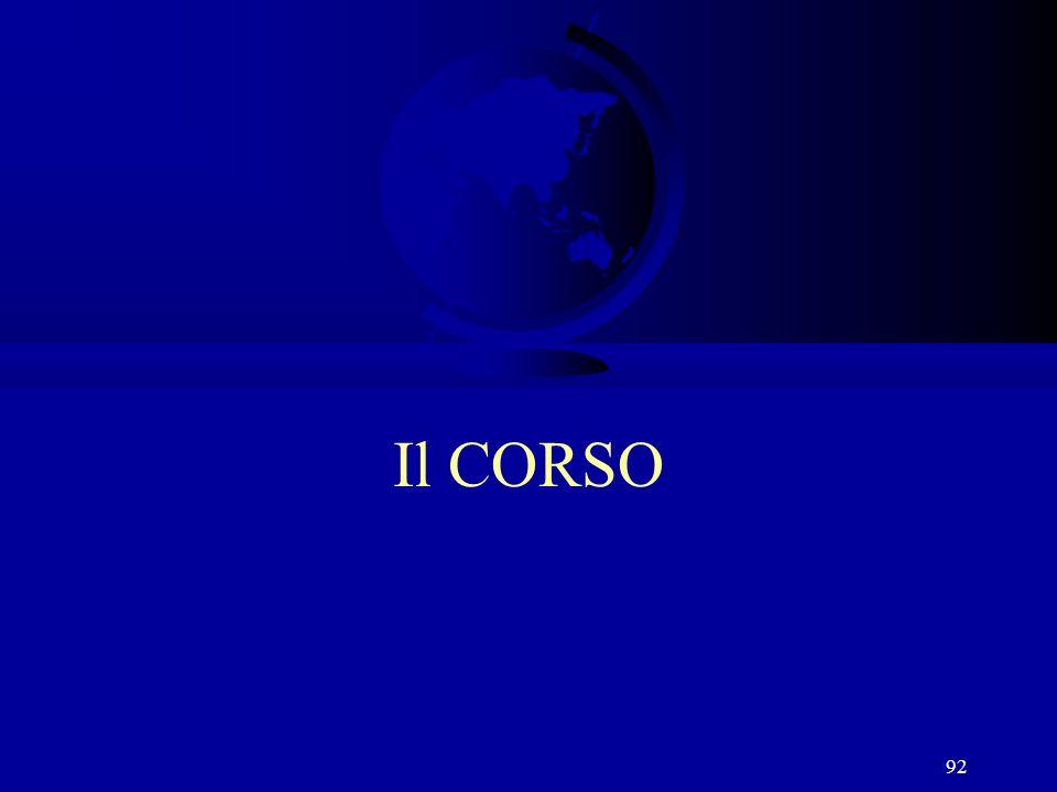 Il CORSO
