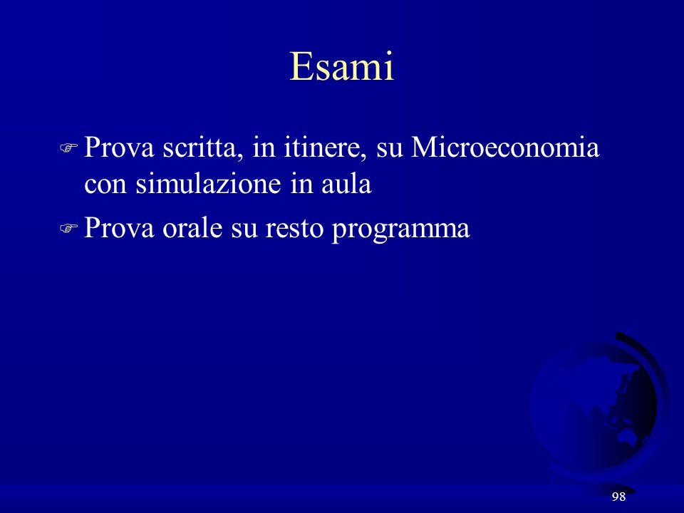 Esami Prova scritta, in itinere, su Microeconomia con simulazione in aula.