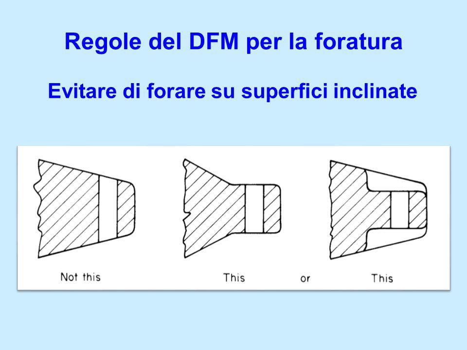 Regole del DFM per la foratura