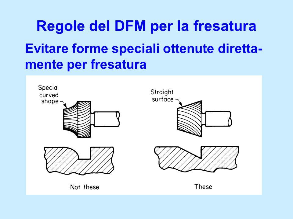 Regole del DFM per la fresatura