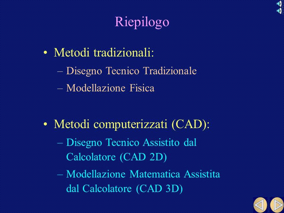 Riepilogo Metodi tradizionali: Metodi computerizzati (CAD):