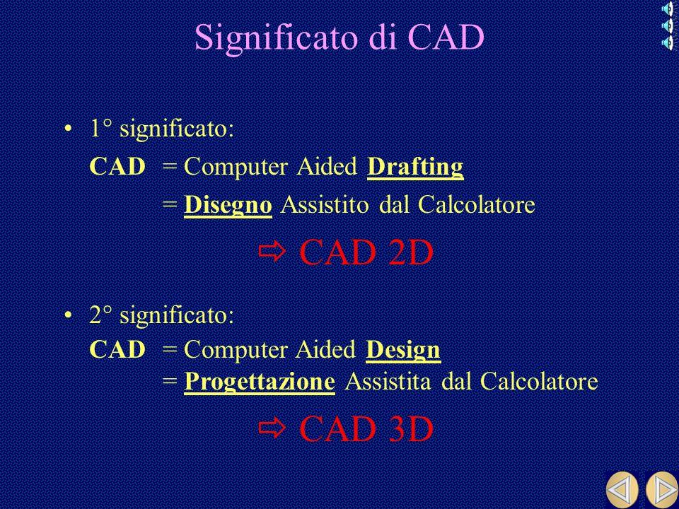 Significato di CAD  CAD 2D  CAD 3D 1° significato: