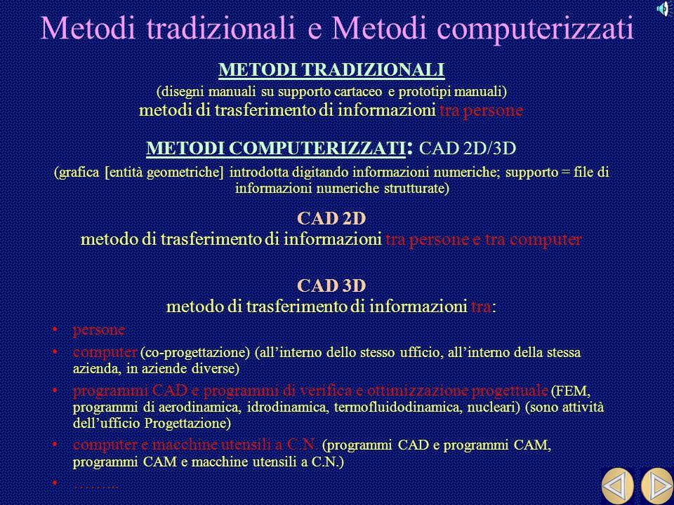 Metodi tradizionali e Metodi computerizzati