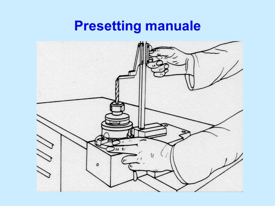 Presetting manuale