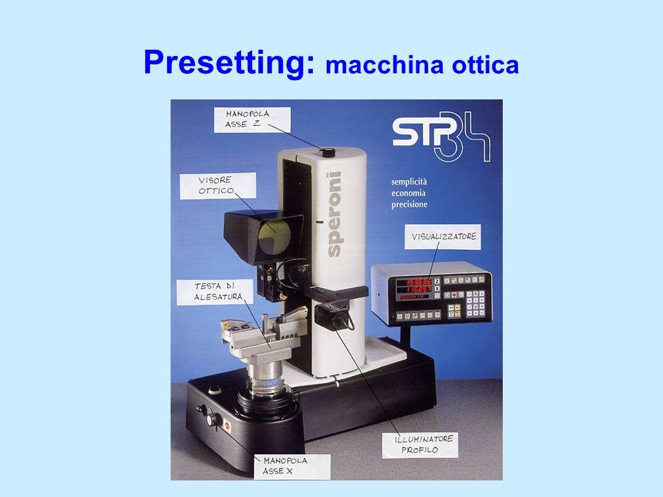 Presetting: macchina ottica