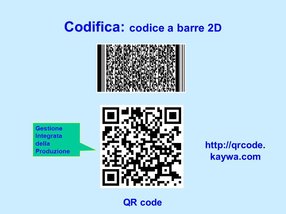 Codifica: codice a barre 2D