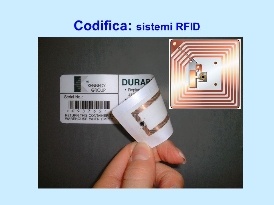 Codifica: sistemi RFID
