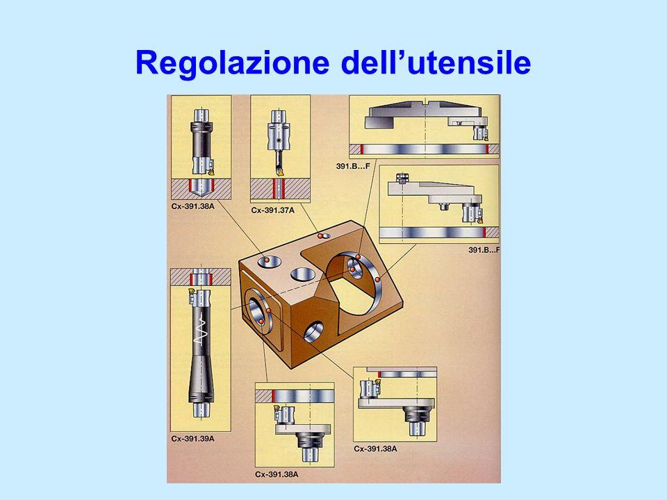 Regolazione dell'utensile