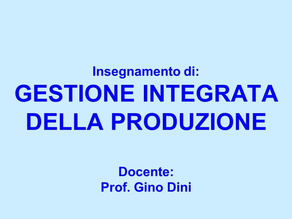Insegnamento di: GESTIONE INTEGRATA DELLA PRODUZIONE Docente: Prof