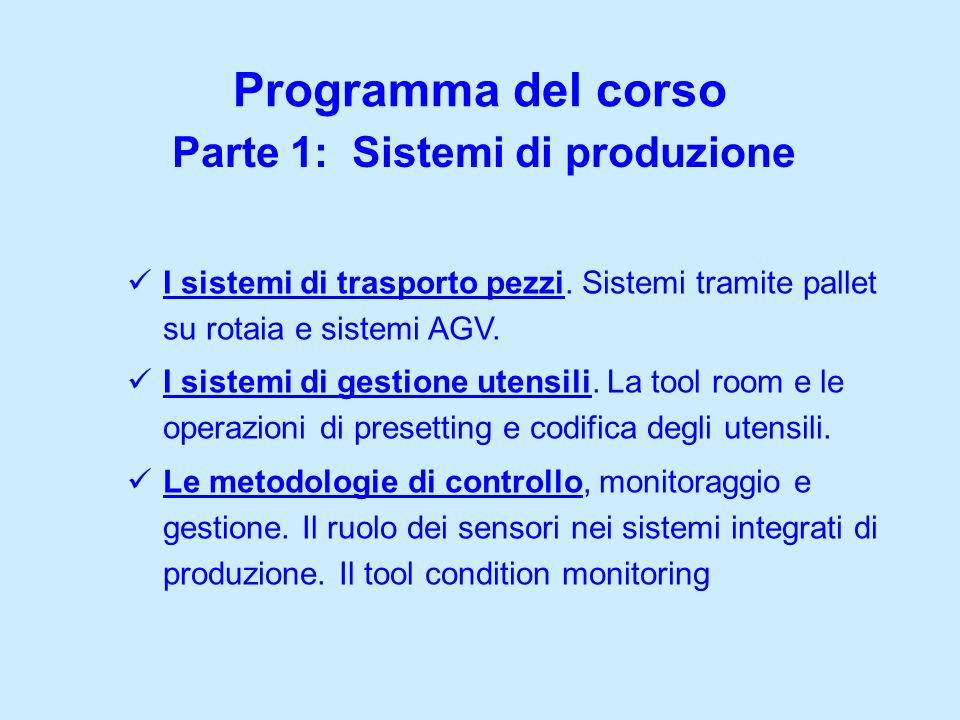Parte 1: Sistemi di produzione