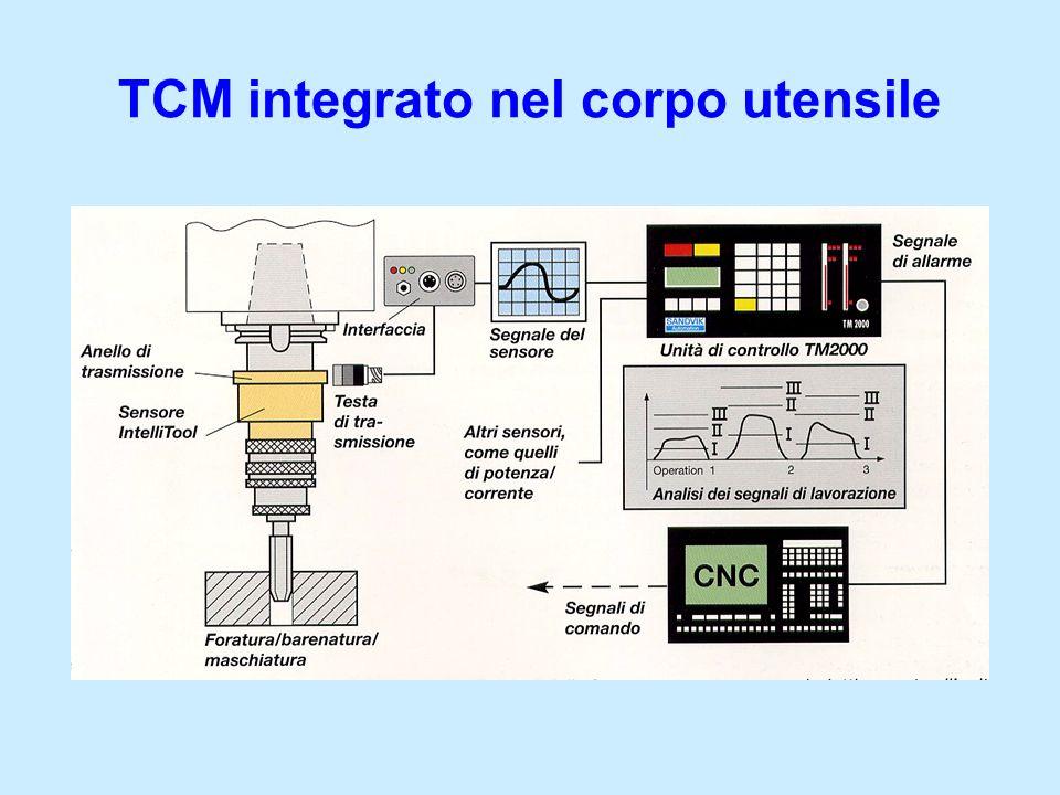 TCM integrato nel corpo utensile