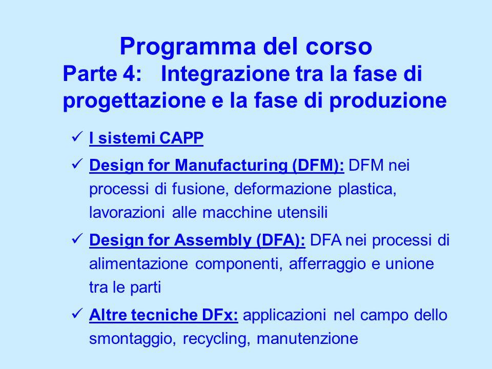 Programma del corso Parte 4: Integrazione tra la fase di progettazione e la fase di produzione. I sistemi CAPP.
