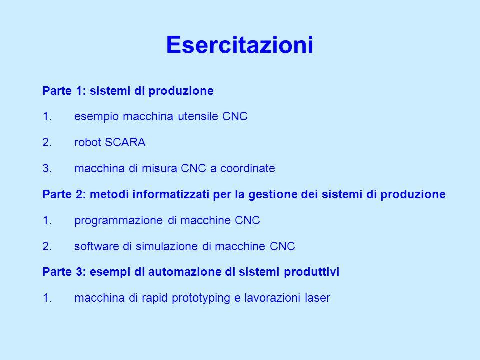 Esercitazioni Parte 1: sistemi di produzione