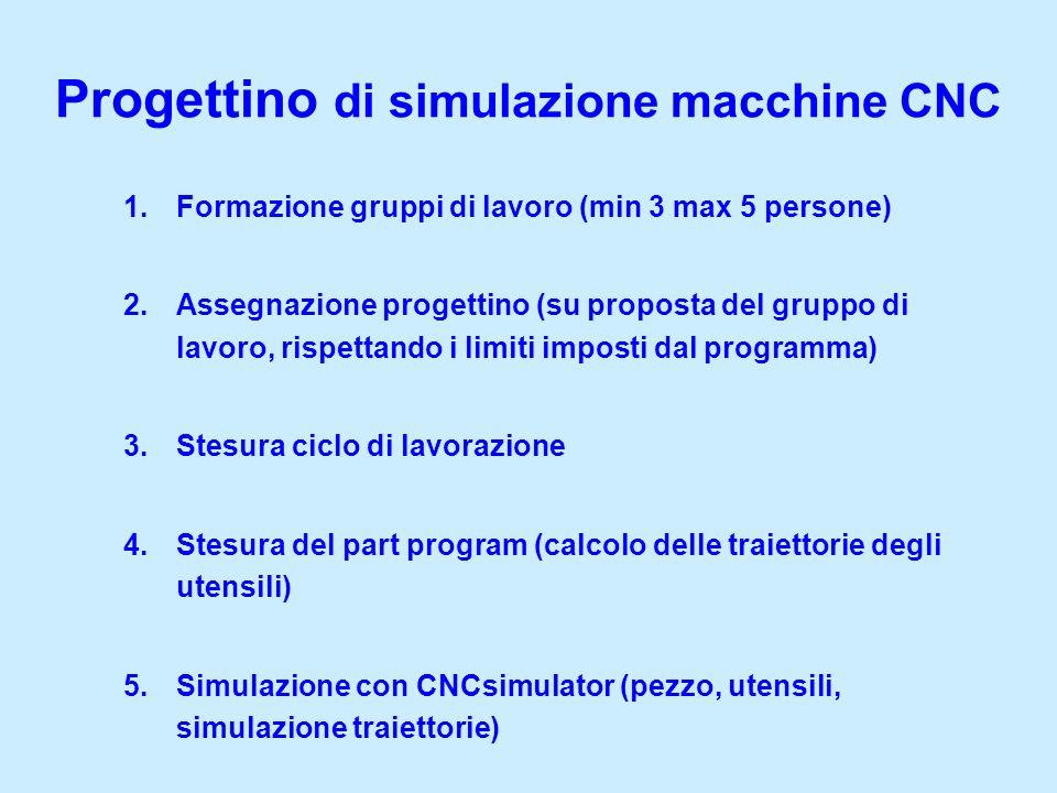 Progettino di simulazione macchine CNC