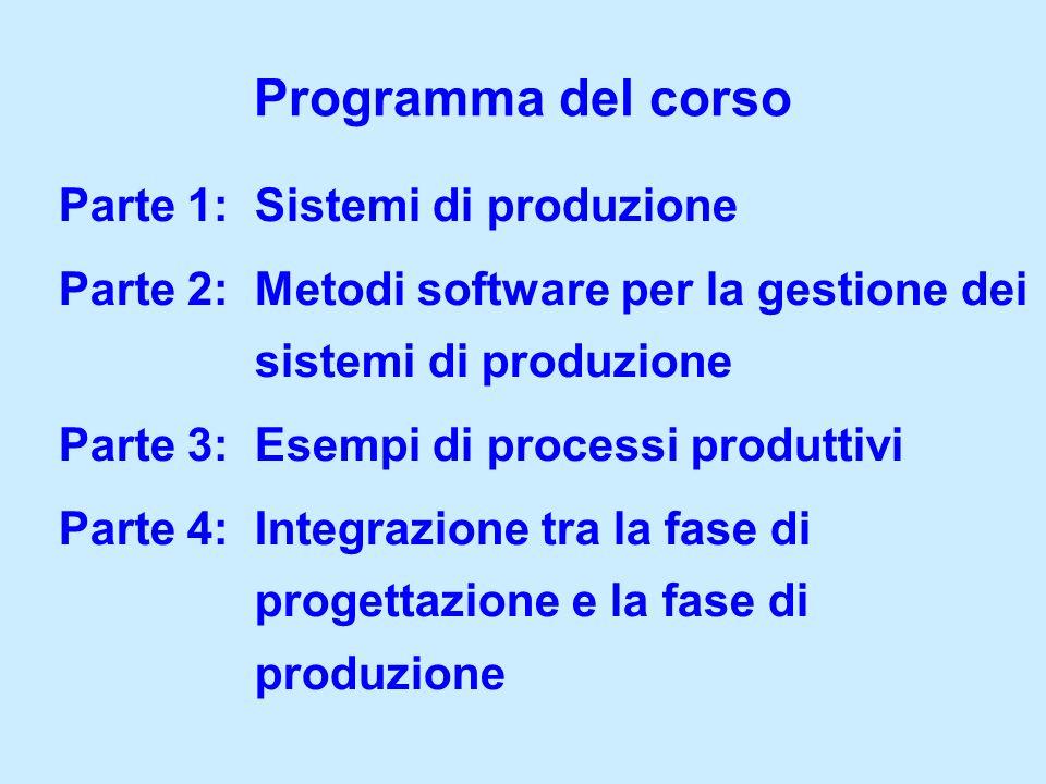 Programma del corso Parte 1: Sistemi di produzione