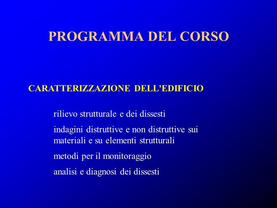 PROGRAMMA DEL CORSO CARATTERIZZAZIONE DELL EDIFICIO