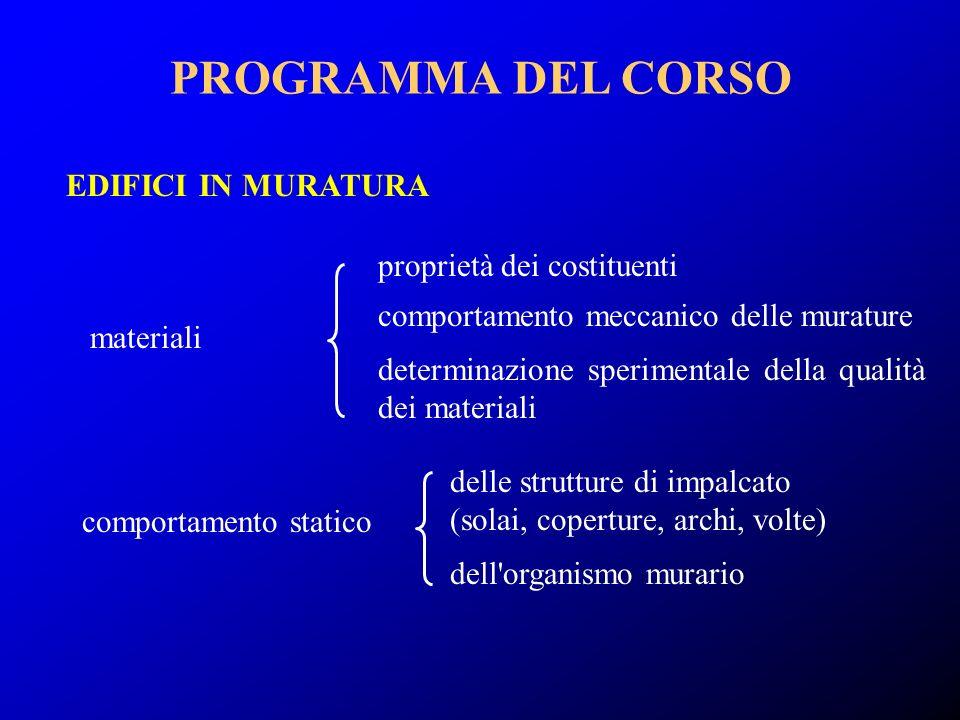 PROGRAMMA DEL CORSO EDIFICI IN MURATURA proprietà dei costituenti