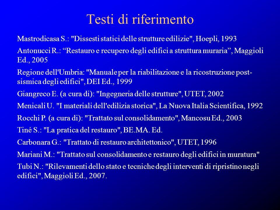 Testi di riferimento Mastrodicasa S.: Dissesti statici delle strutture edilizie , Hoepli, 1993.