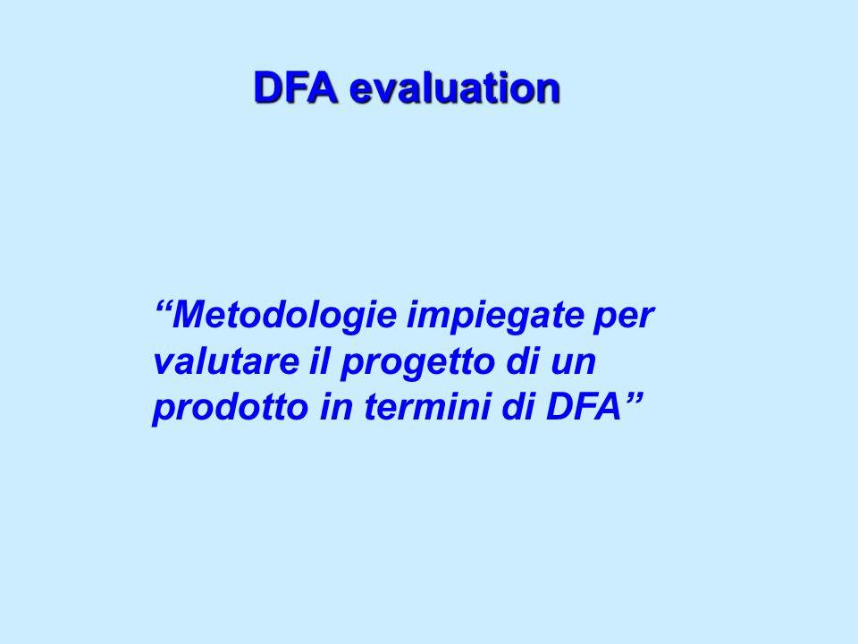 DFA evaluation Metodologie impiegate per valutare il progetto di un prodotto in termini di DFA