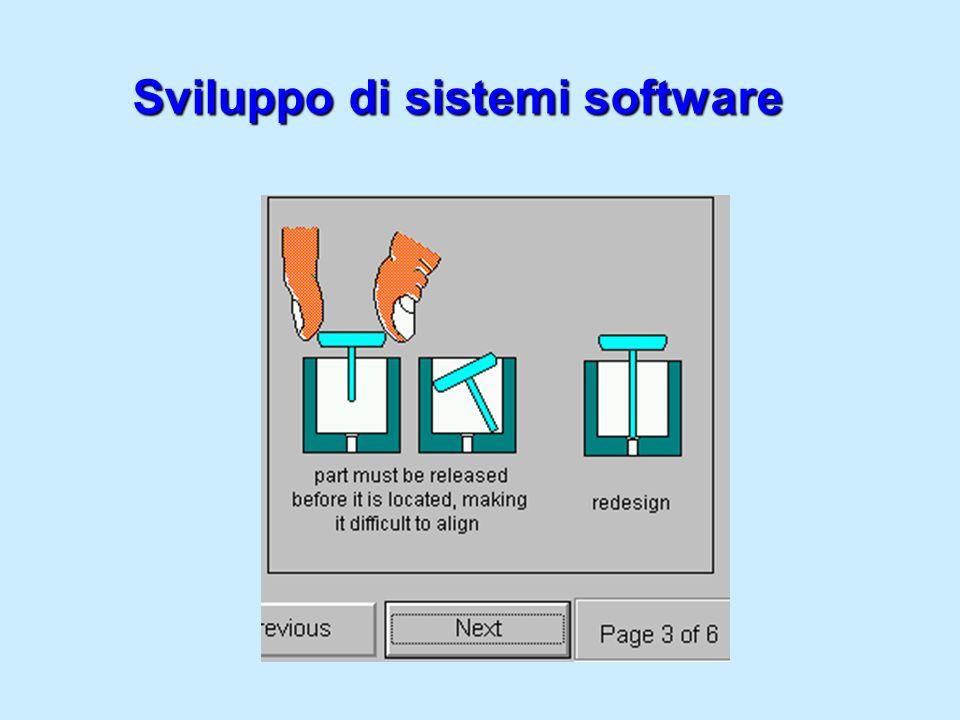 Sviluppo di sistemi software
