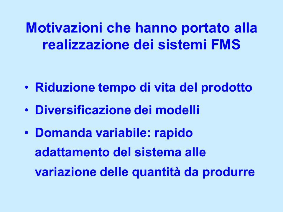 Motivazioni che hanno portato alla realizzazione dei sistemi FMS
