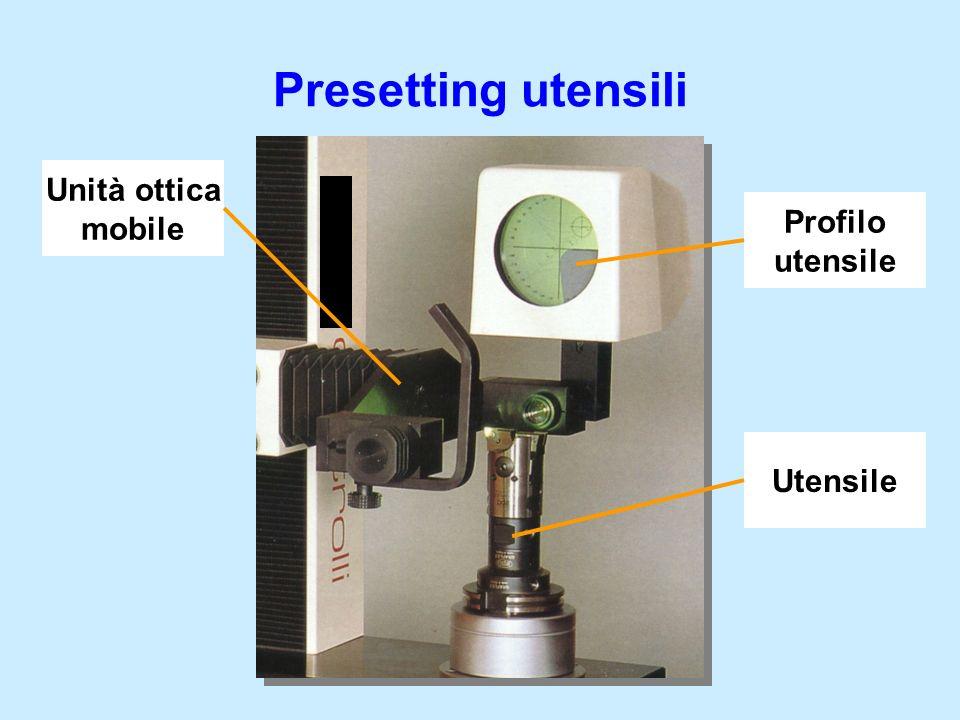 Presetting utensili Unità ottica mobile Profilo utensile Utensile