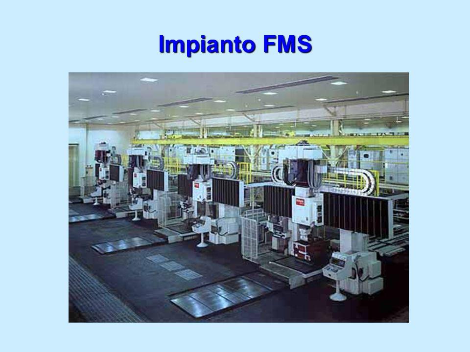 Impianto FMS