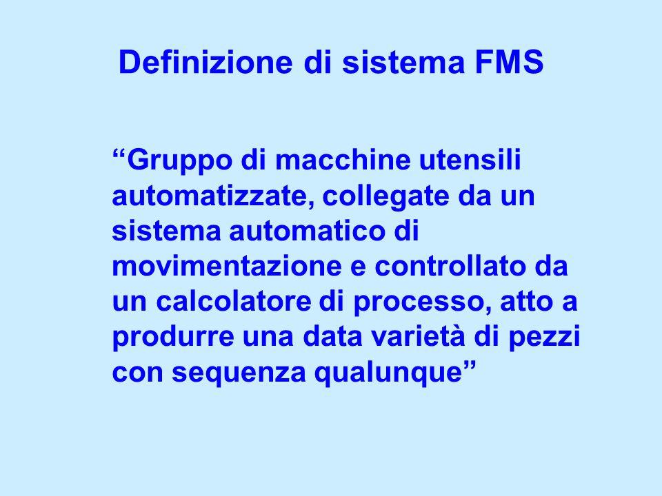 Definizione di sistema FMS
