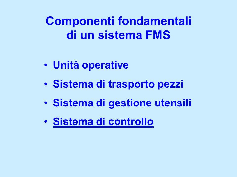 Componenti fondamentali di un sistema FMS