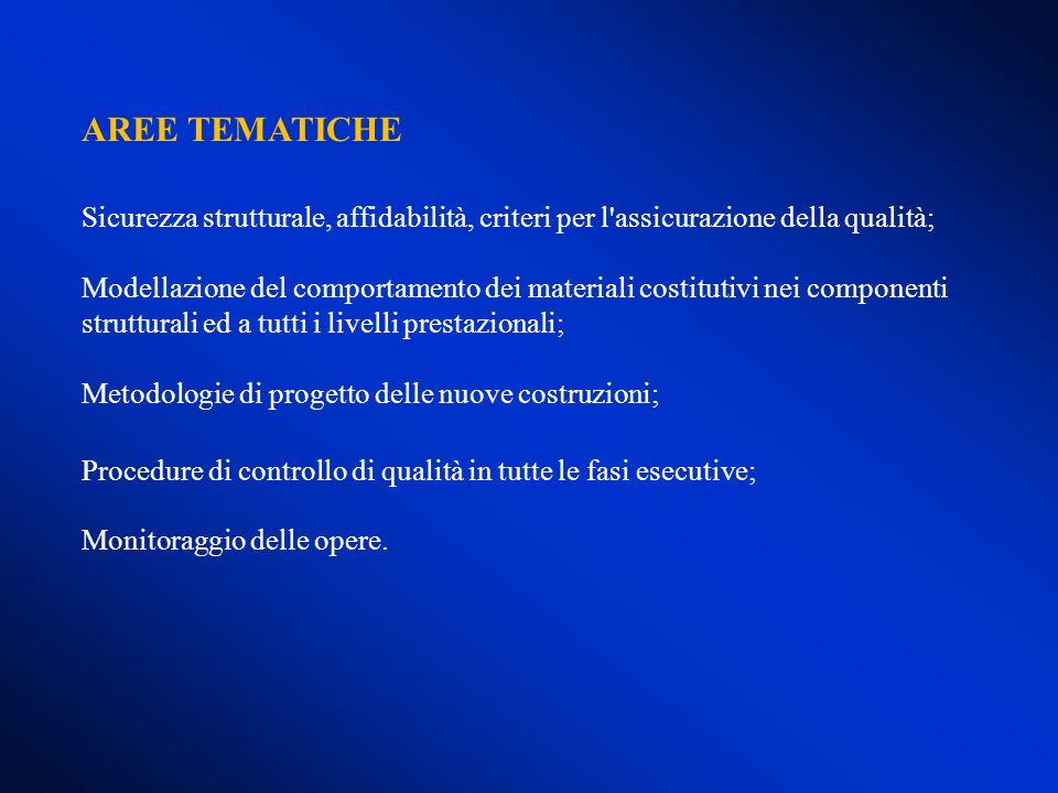 AREE TEMATICHE