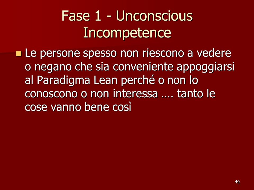 Fase 1 - Unconscious Incompetence