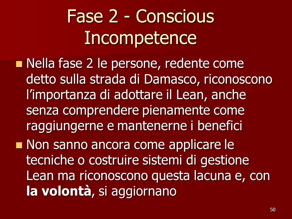 Fase 2 - Conscious Incompetence