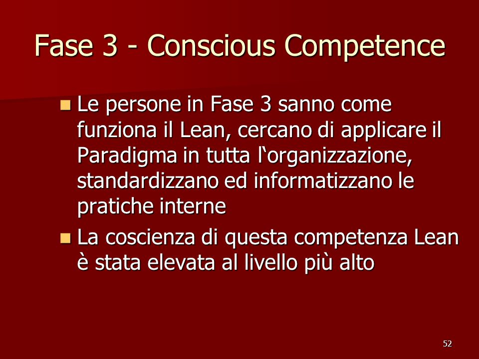 Fase 3 - Conscious Competence