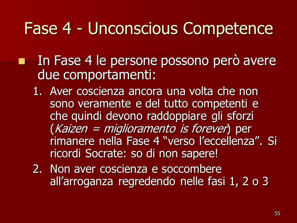 Fase 4 - Unconscious Competence