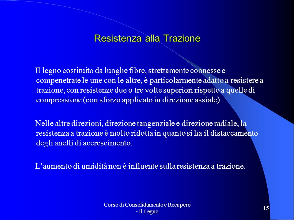 Resistenza alla Trazione
