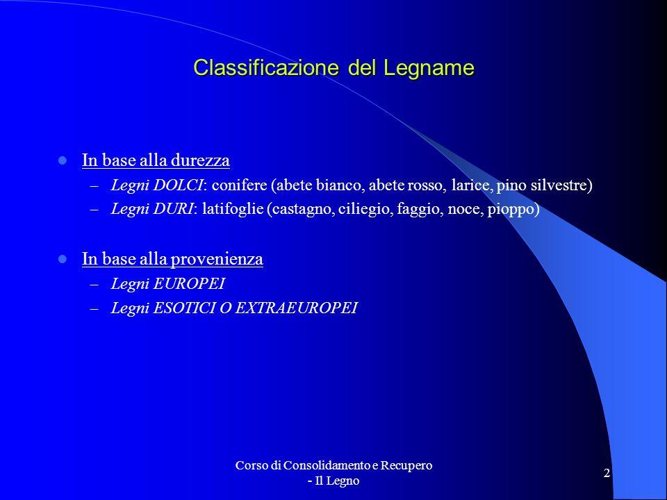 Classificazione del Legname