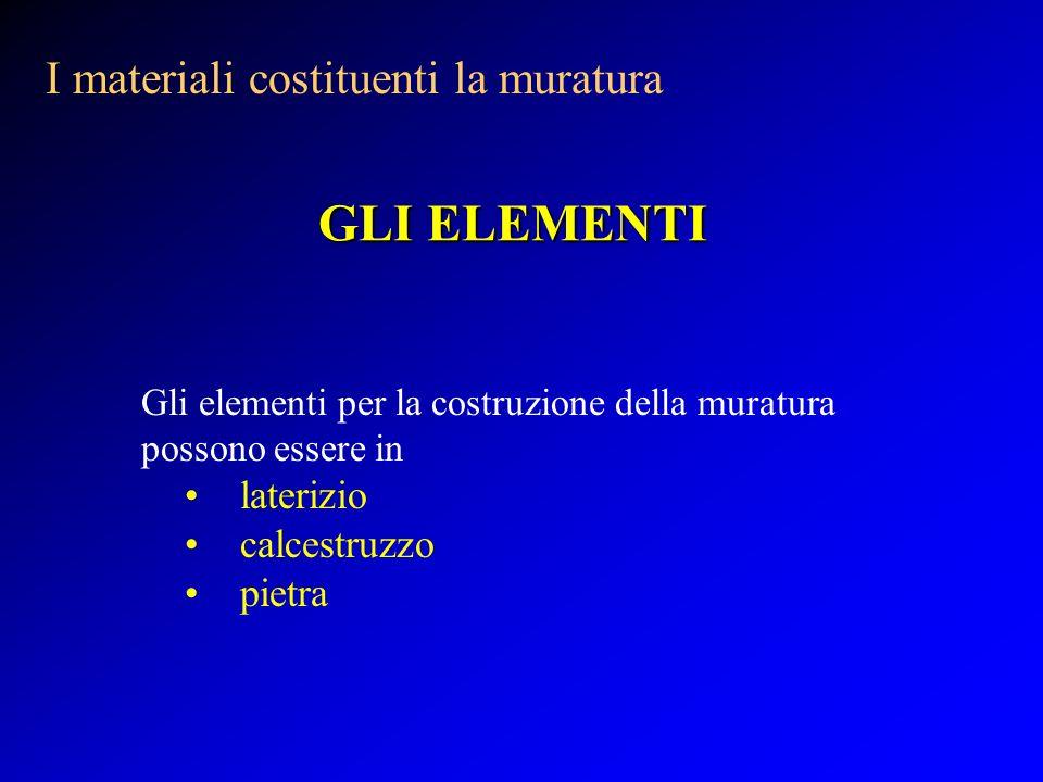 GLI ELEMENTI I materiali costituenti la muratura laterizio