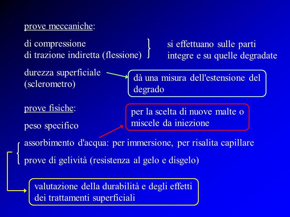 prove meccaniche: di compressione. di trazione indiretta (flessione) durezza superficiale. (sclerometro)