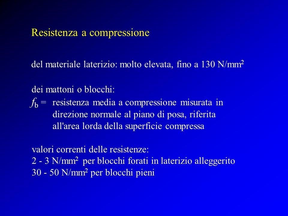 Resistenza a compressione