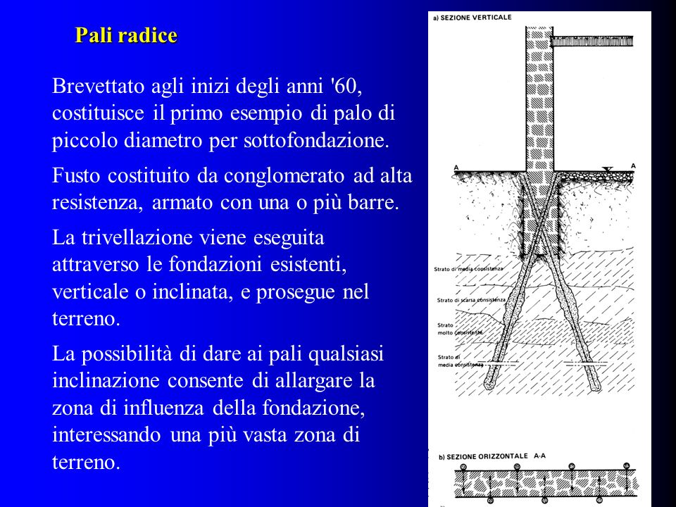 Pali radice Brevettato agli inizi degli anni 60, costituisce il primo esempio di palo di piccolo diametro per sottofondazione.