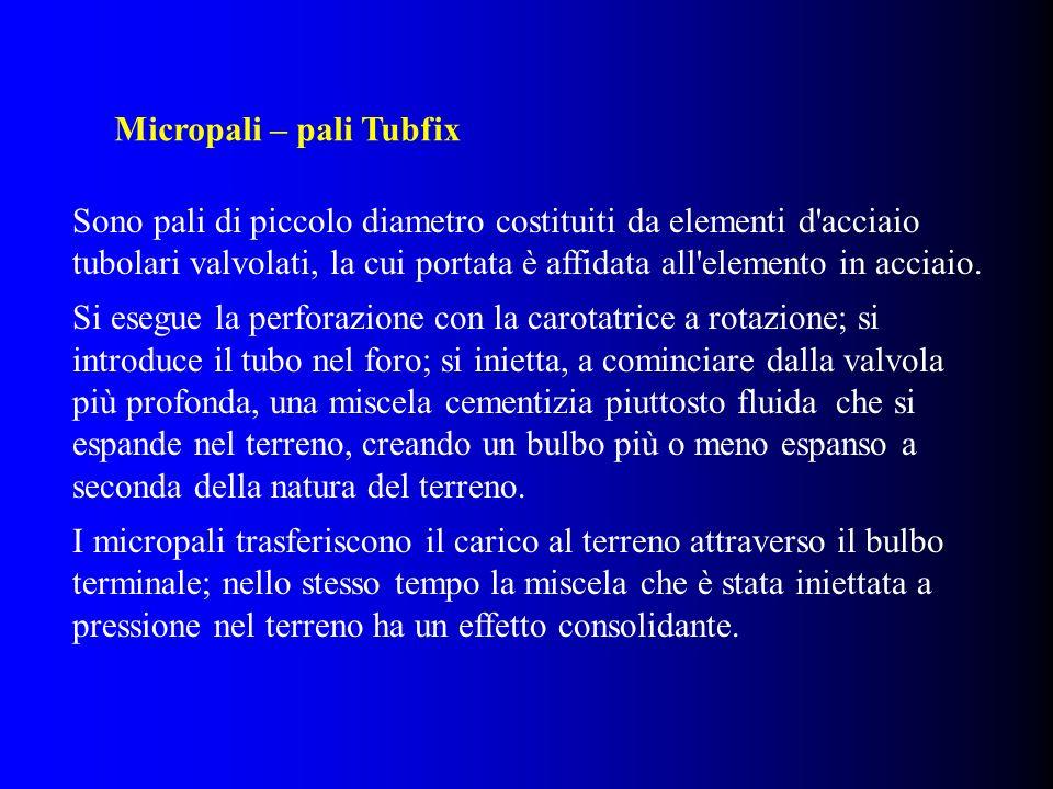 Micropali – pali Tubfix