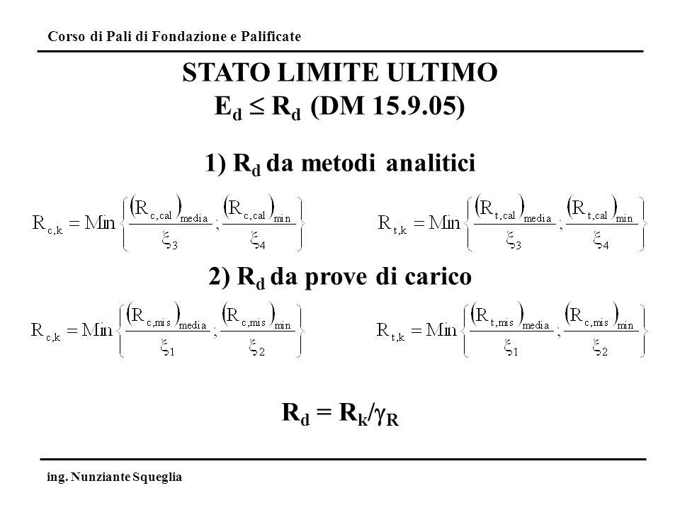 1) Rd da metodi analitici