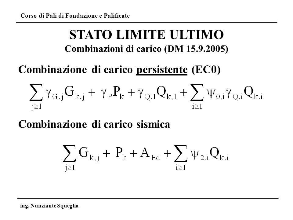 Combinazioni di carico (DM 15.9.2005)