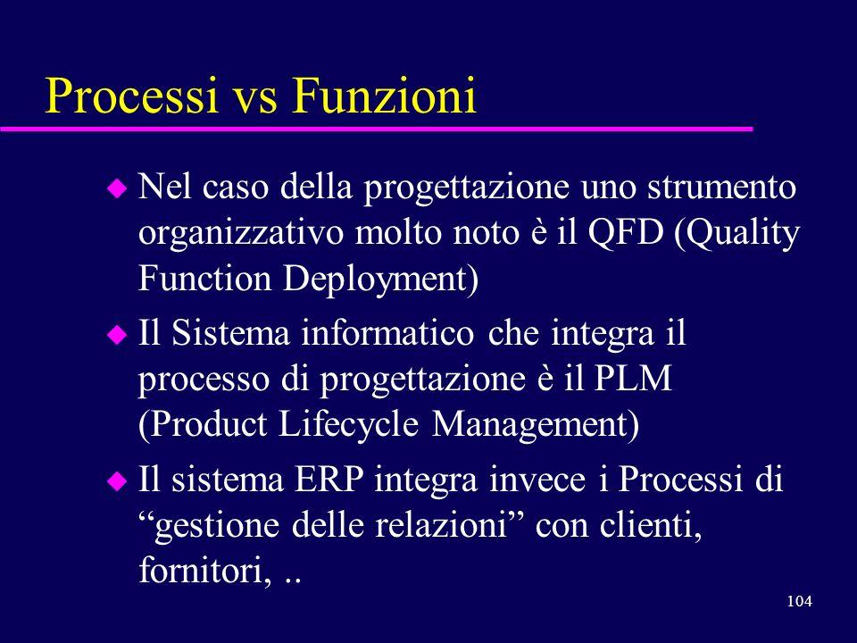 Processi vs Funzioni Nel caso della progettazione uno strumento organizzativo molto noto è il QFD (Quality Function Deployment)