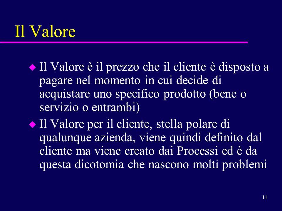 Il Valore
